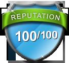 Синонимайзер репутация 100%
